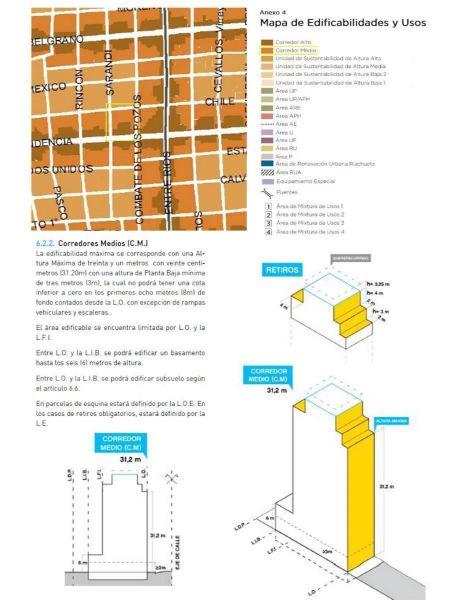 Terrenos · 1450m² · 13 Ambientes