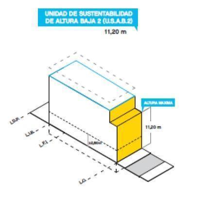 Terrenos · 765m² · 21 Cocheras